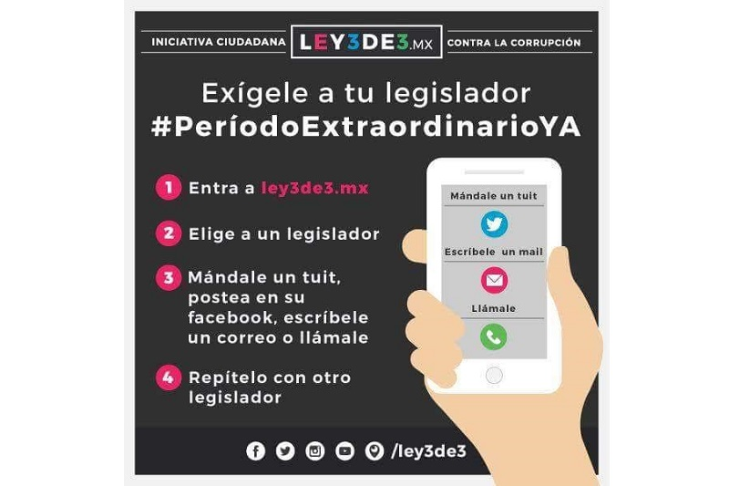 De acuerdo con el portal oficial de la Ley 3 de 3, esta iniciativa refiere a la solicitud de la sociedad mexicana por promover una legislación basada en los principios de integridad, honestidad y el servicio verdaderamente público