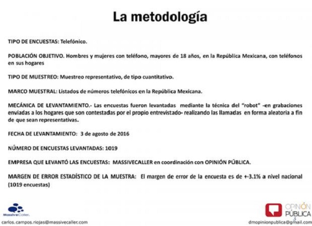 160805-metodologia-630x420-atiempo.mx