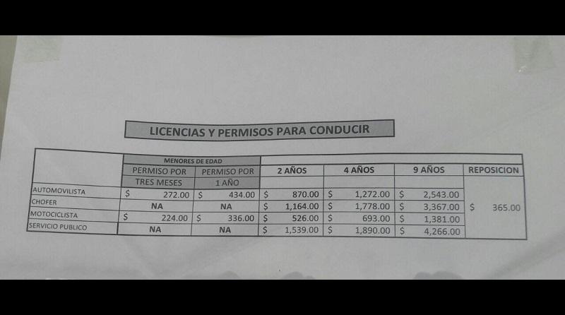 """Fernando Orozco, presidente de los Colectivos """"Ruta Gris"""" pidió al gobernador que se acuerde de los transportistas y que voltee a verlos para que baje el costo de las licencias tanto del servicio público como de chofer que sí, """"la verdad están muy caras"""""""