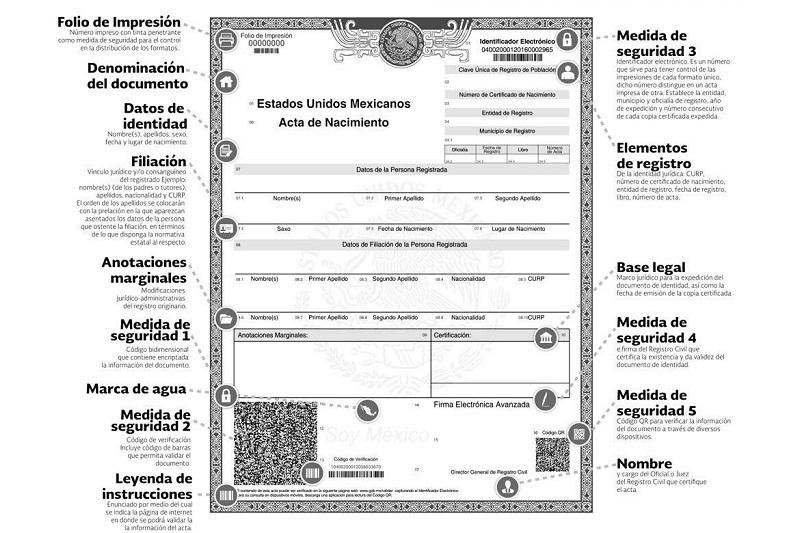 Del 13 al 18 de octubre se han expedido 300 actas por internet, las cuales ya han sido recibidas por diversas autoridades, en especial la delegación de la Secretaría de Relaciones Exteriores para el trámite de pasaportes