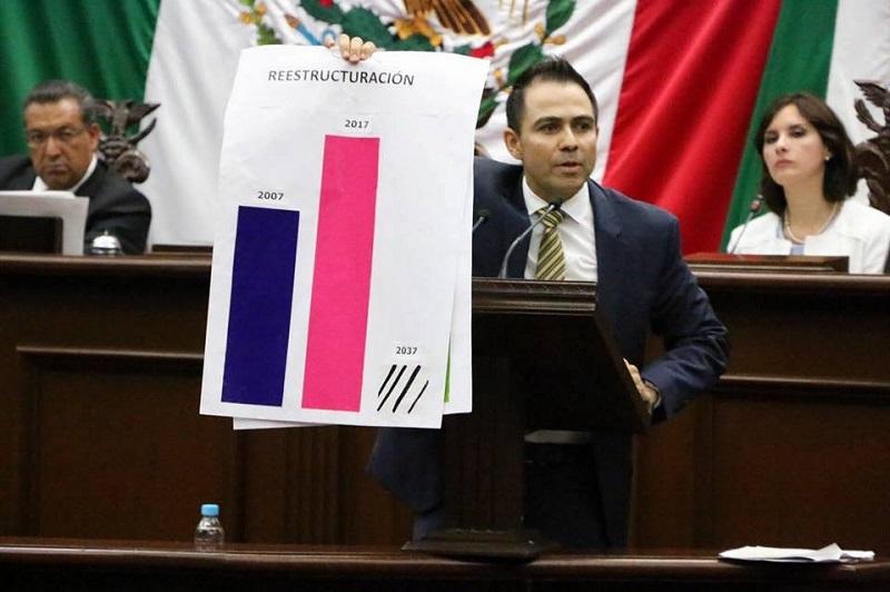 En los términos en los que se aprobó la reestructura, López Meléndez destacó que se estableció que no se generará más deuda, con lo cual se cumple cabalmente con la Ley de Disciplina Financiera
