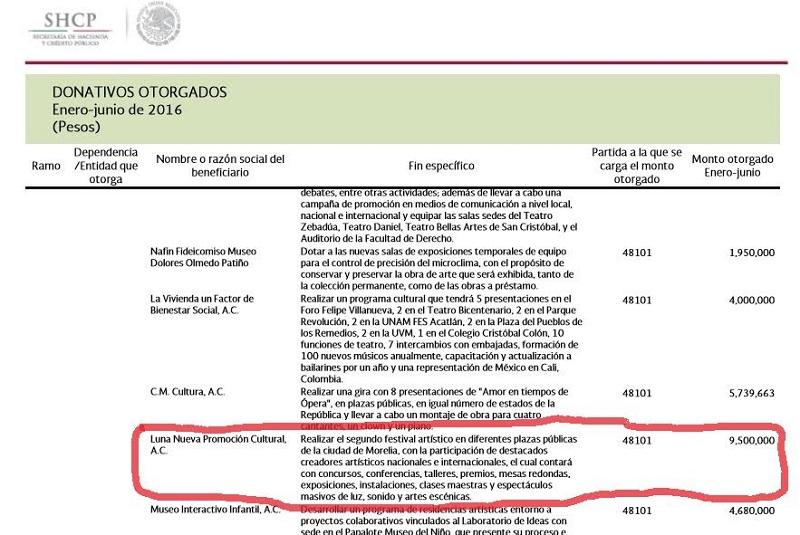 Los afectados señalan que para la realización del evento el diputado federal Marco Polo Aguirre etiquetó 9.5 mdp, por lo cual no se justifica la falta de pago a 50 personas directas y 90 indirectas que hicieron posible la realización del evento