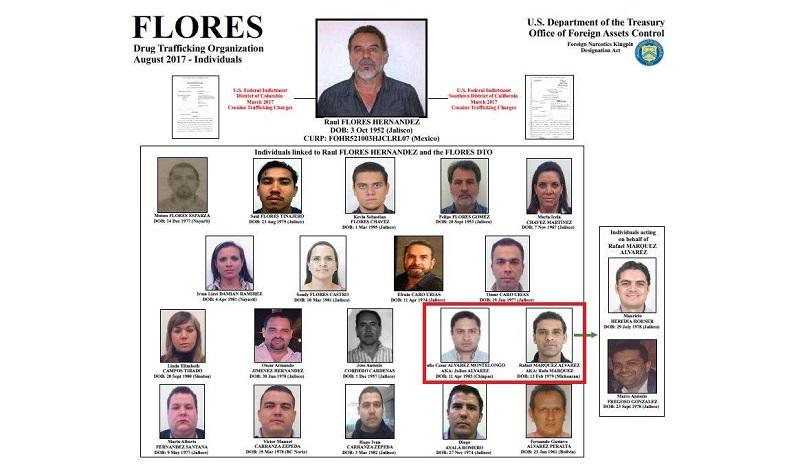 La inclusión de ambos en la lista no implica persecución penal, sin embargo sí obliga a la cancelación inmediata de sus visas y el congelamiento de todas sus cuentas y propiedades en territorio estadounidense