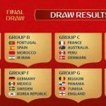 Tras unos 30 minutos de actos protocolarios, se anunció como sería el formato del torneo y se anunciaba que Rusia formaría parte del Grupo A como A1, a partir de ahí inició el verdadero sorteo
