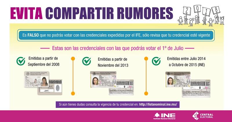 El Instituto Nacional Electoral pone a disposición de la ciudadanía la página de internet http://listadonominal.ine.mx, donde se puede consultar la vigencia de la credencial