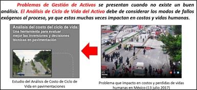 Fig. 8 Accidente Cuernavaca Morelos, 2017.