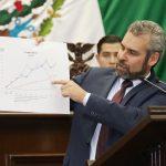 Ramírez Bedolla señaló que la UMSNH se encuentra entre las 15 universidades del país que menos recursos recibe de la federación