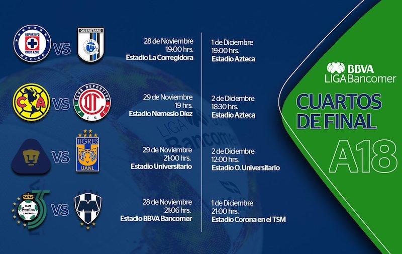 Así se jugarán los Cuartos de Final del Apertura 2018 de la Liga MX