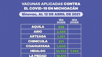 avance, vacunación, COVID-19