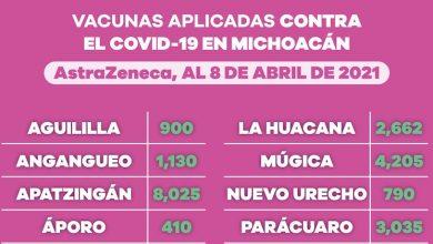 avance vacunación, Michoacán